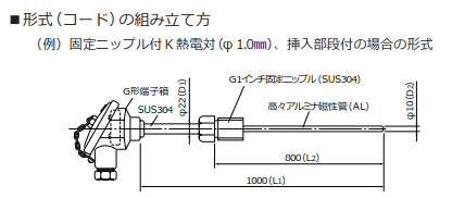 一般工业电阻温度探测器R